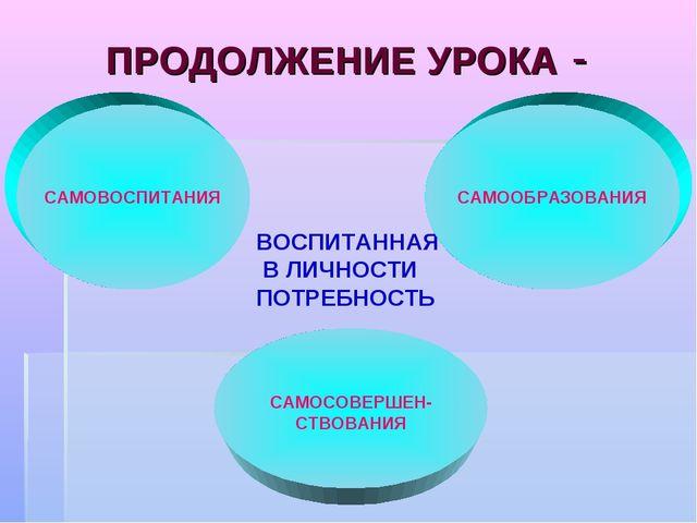 ПРОДОЛЖЕНИЕ УРОКА - ВОСПИТАННАЯ В ЛИЧНОСТИ ПОТРЕБНОСТЬ САМОСОВЕРШЕН- СТВОВАНИ...