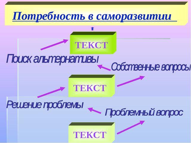 ТЕКСТ ТЕКСТ Потребность в саморазвитии ТЕКСТ