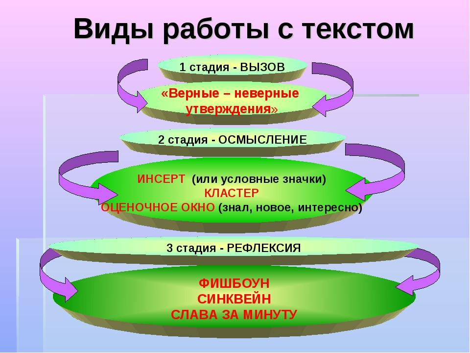 1 стадия - ВЫЗОВ «Верные – неверные утверждения» ИНСЕРТ (или условные значки...