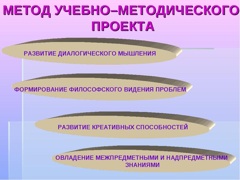 МЕТОД УЧЕБНО–МЕТОДИЧЕСКОГО ПРОЕКТА РАЗВИТИЕ ДИАЛОГИЧЕСКОГО МЫШЛЕНИЯ ФОРМИРОВА...