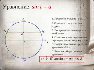 Уравнение sin t = a 0 x y 2. Отметить точку а на оси ординат. 3. Построить пе