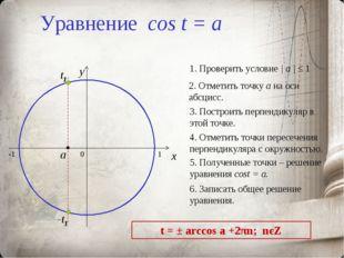 Уравнение cos t = a 0 x y 2. Отметить точку а на оси абсцисс. 3. Построить пе