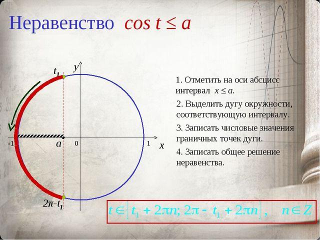 Неравенство cos t ≤ a 0 x y 1. Отметить на оси абсцисс интервал x ≤ a. 2. Выд...