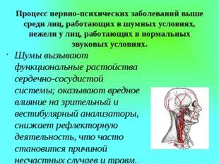 Процесс нервно-психических заболеваний выше среди лиц, работающих в шумных ус