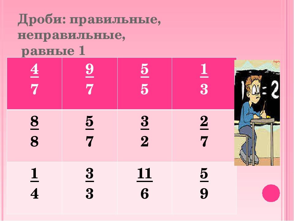Дроби: правильные, неправильные, равные 1 4 7 9 7 5 5 1 3 8 8 5 7 3 2 2 7 1 4...