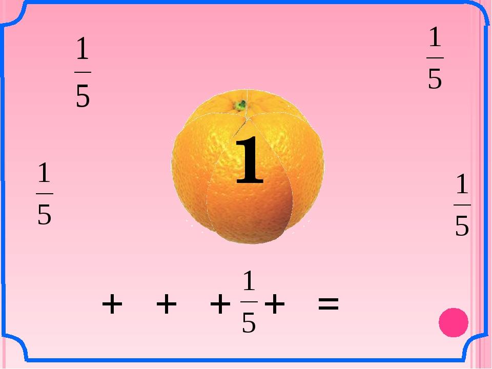+ + + + = 1 1 Рисунок Ослиной И.В.