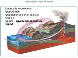 В природе постоянно происходит превращение одних горных пород в другие – кру