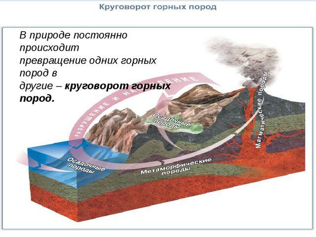 В природе постоянно происходит превращение одних горных пород в другие – кру...