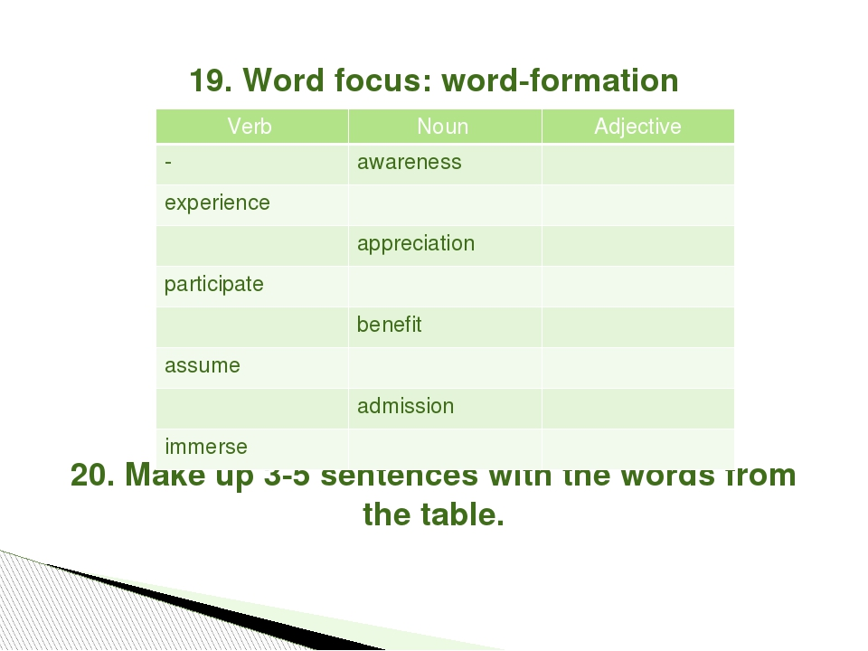 19. Word focus: word-formation 20. Make up 3-5 sentences with the words from...