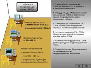Требования к помещениям для работы с ПЭВМ 1. Помещения для эксплуатации ПЭВМ