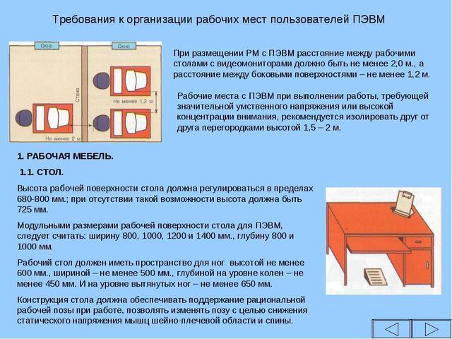 Требования к организации рабочих мест пользователей ПЭВМ При размещении РМ с...