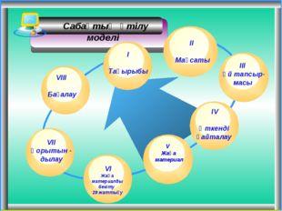 Сабақтың өтілу моделі VIІ Қорытын - дылау ІІІ Үй тапсыр- масы V Жаңа материа