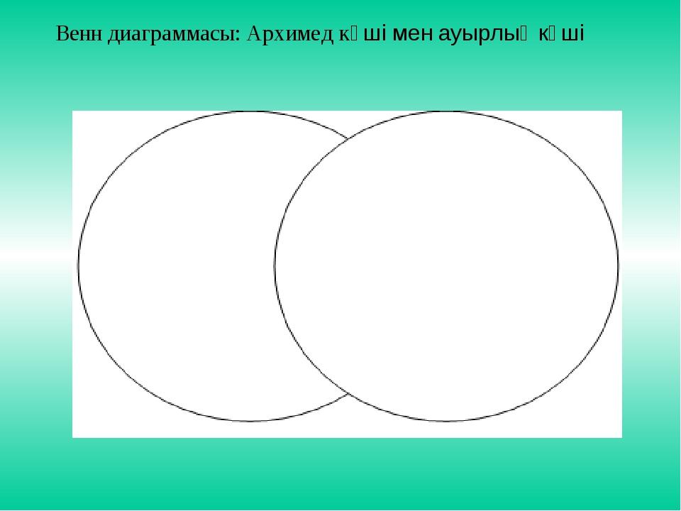 Венн диаграммасы: Архимед күші мен ауырлық күші