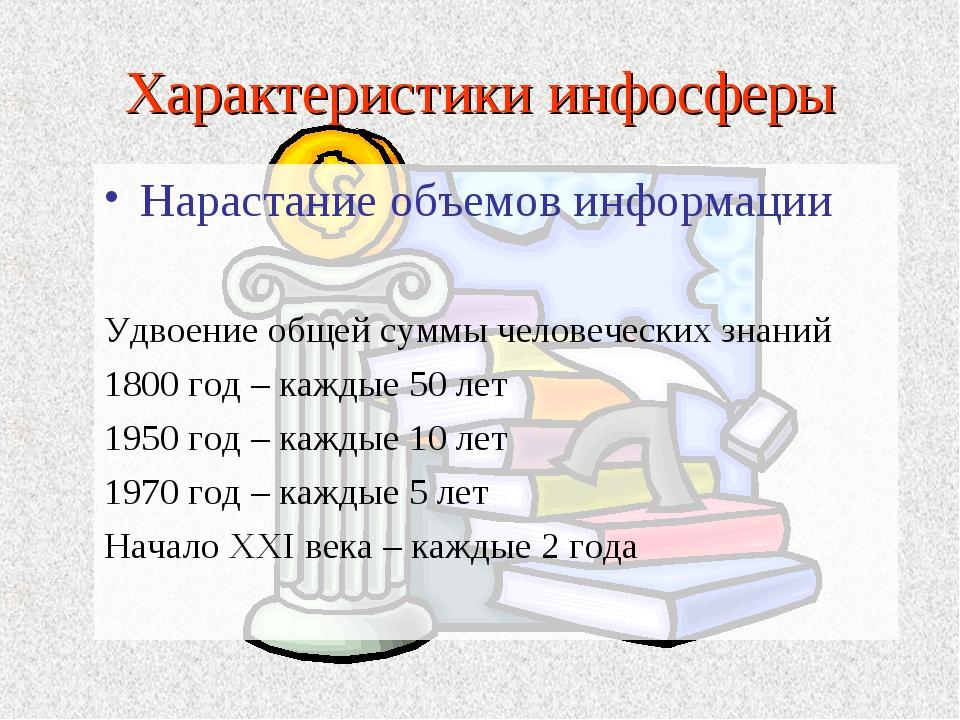 Характеристики инфосферы Нарастание объемов информации Удвоение общей суммы ч...