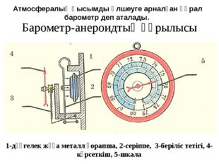 Барометр-анероидтың құрылысы 1-дөңгелек жұқа металл қорапша, 2-серіппе, 3-бер