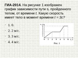 ГИА-2014. На рисунке 1 изображен график зависимости пути s, пройденного телом