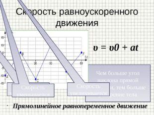 Скорость равноускоренного движения Прямолинейное равнопеременное движение Чем