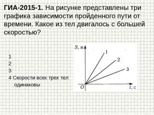 ГИА-2015-1. На рисунке представлены три графика зависимости пройденного пути