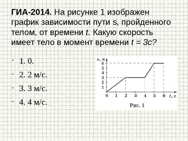 ГИА-2014. На рисунке 1 изображен график зависимости пути s, пройденного телом...