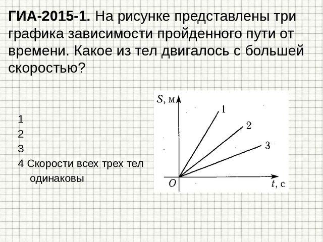 ГИА-2015-1. На рисунке представлены три графика зависимости пройденного пути...