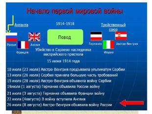 Начало Первой мировой войны В какую военно-политическую группировку входила Р