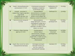 6Акция «Зеленый день для школьников» (1-4 кл)Озеленение школьного коридора