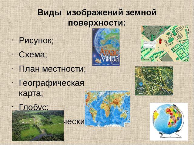 составьте схему виды изображения земной поверхности