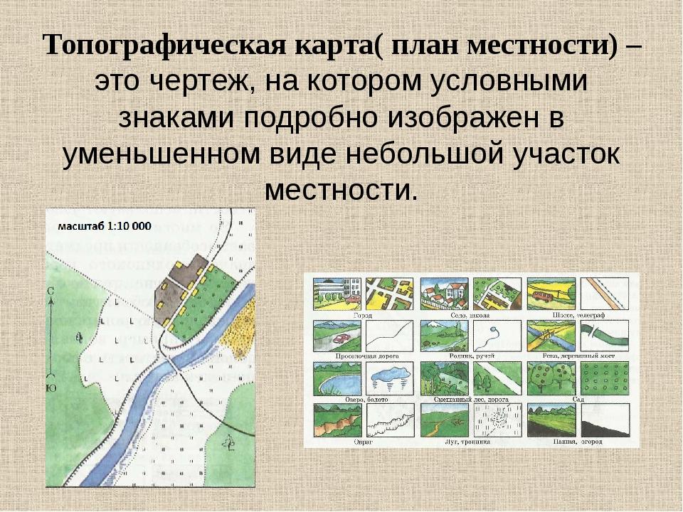 картинки на тему план и карта его