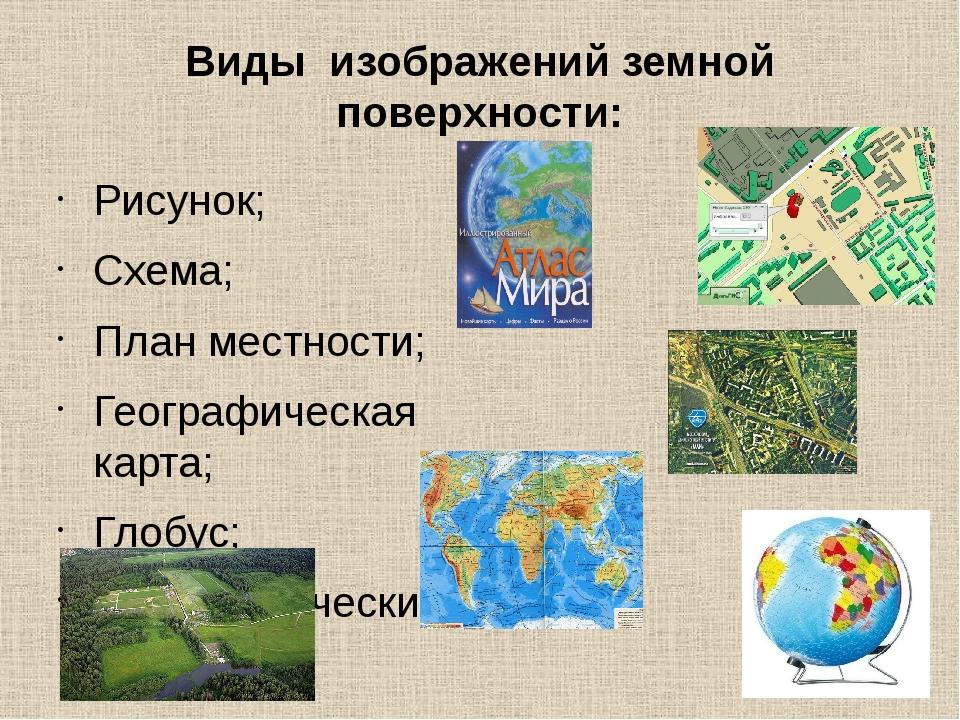 Схема виды земной поверхности фото 284