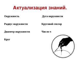 Актуализация знаний. Окружность Радиус окружности Диаметр окружности Круг Дуг