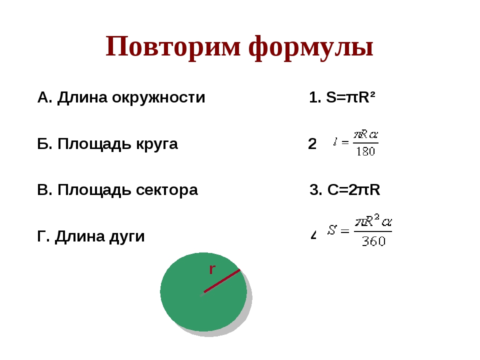 Повторим формулы А. Длина окружности 1. S=πR² Б. Площадь круга 2. В. Площадь...