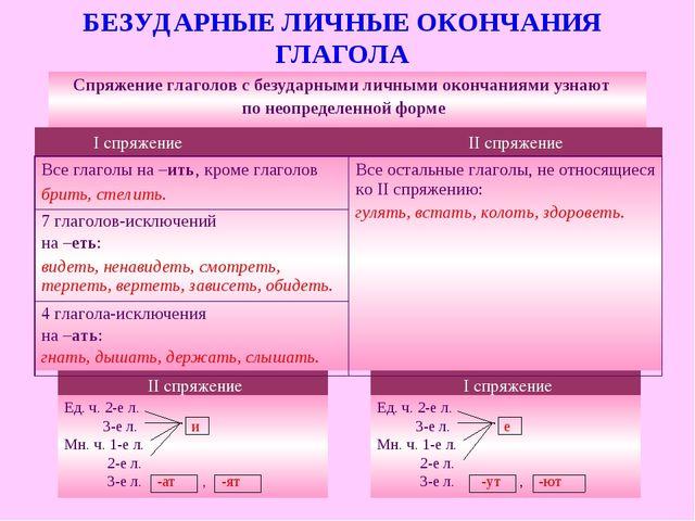 БЕЗУДАРНЫЕ ЛИЧНЫЕ ОКОНЧАНИЯ ГЛАГОЛА Ед. ч. 2-е л. 3-е л. и Мн. ч. 1-е л. 2-е...