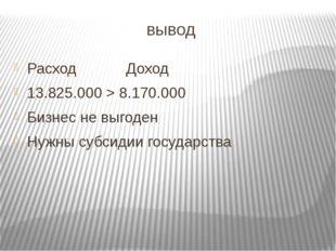 вывод Расход Доход 13.825.000 > 8.170.000 Бизнес не выгоден Нужны субсидии го