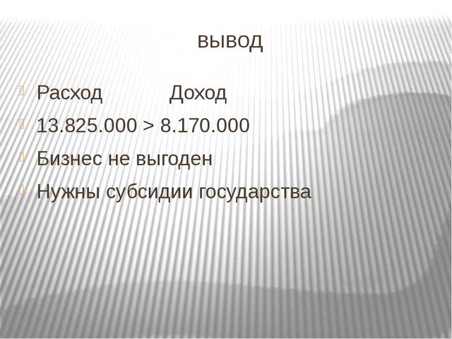 вывод Расход Доход 13.825.000 > 8.170.000 Бизнес не выгоден Нужны субсидии го...