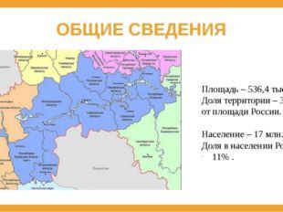 ОБЩИЕ СВЕДЕНИЯ Площадь – 536,4 тыс.км2 Доля территории – 3,15% от площади Рос