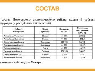 СОСТАВ В состав Поволжского экономического района входит 8 субъектов Федераци