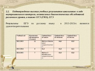2.2. Подтверждение высоких учебных результатов школьников в ходе внутришкольн