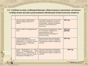 2.5. Свидетельства, подтверждающие общественное признание местным сообществом