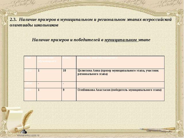 2.3. Наличие призеров в муниципальном и региональном этапах всероссийской оли...