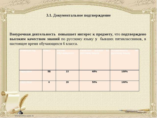 3.1. Документальное подтверждение Внеурочная деятельность повышает интерес к...