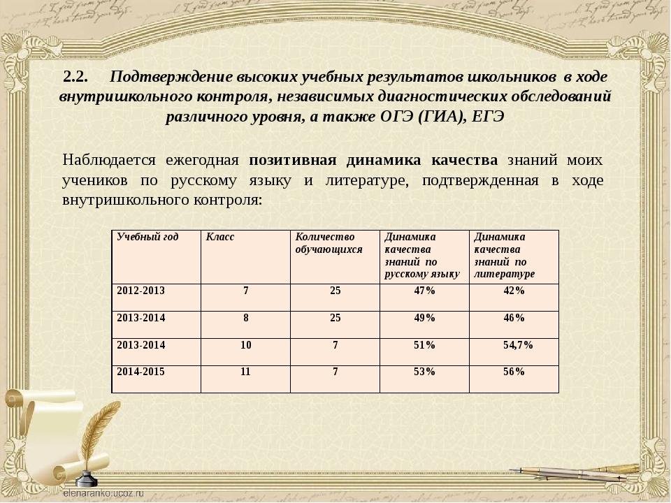 2.2. Подтверждение высоких учебных результатов школьников в ходе внутришкольн...