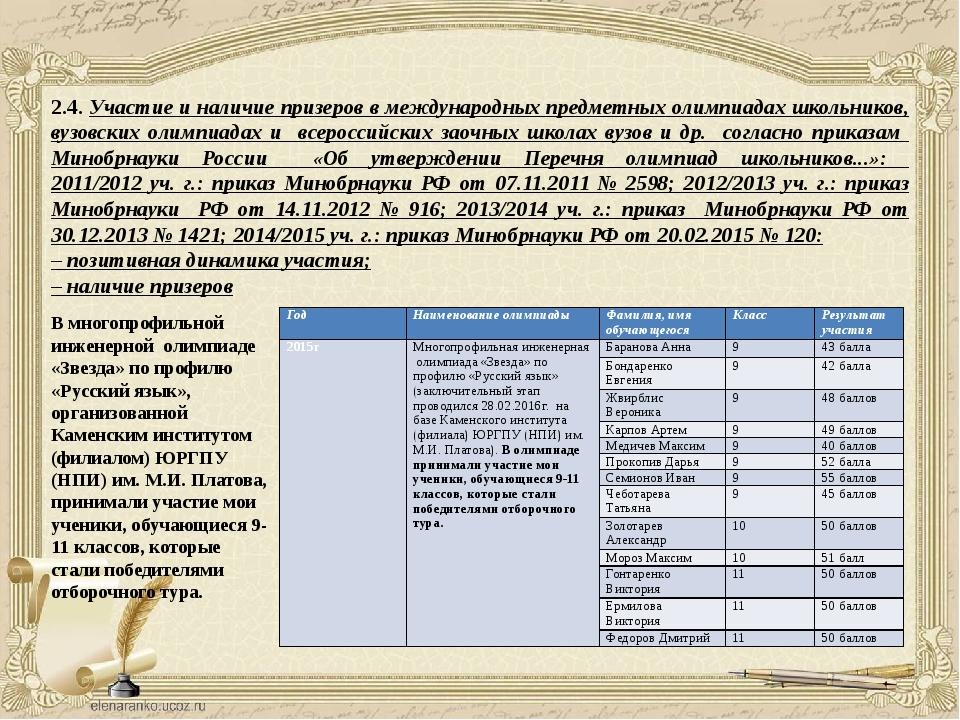 2.4. Участие и наличие призеров в международных предметных олимпиадах школьни...