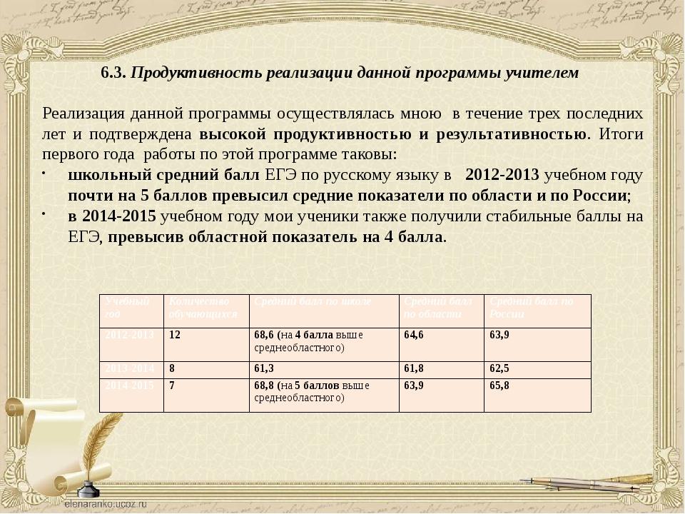 6.3. Продуктивность реализации данной программы учителем Реализация данной пр...