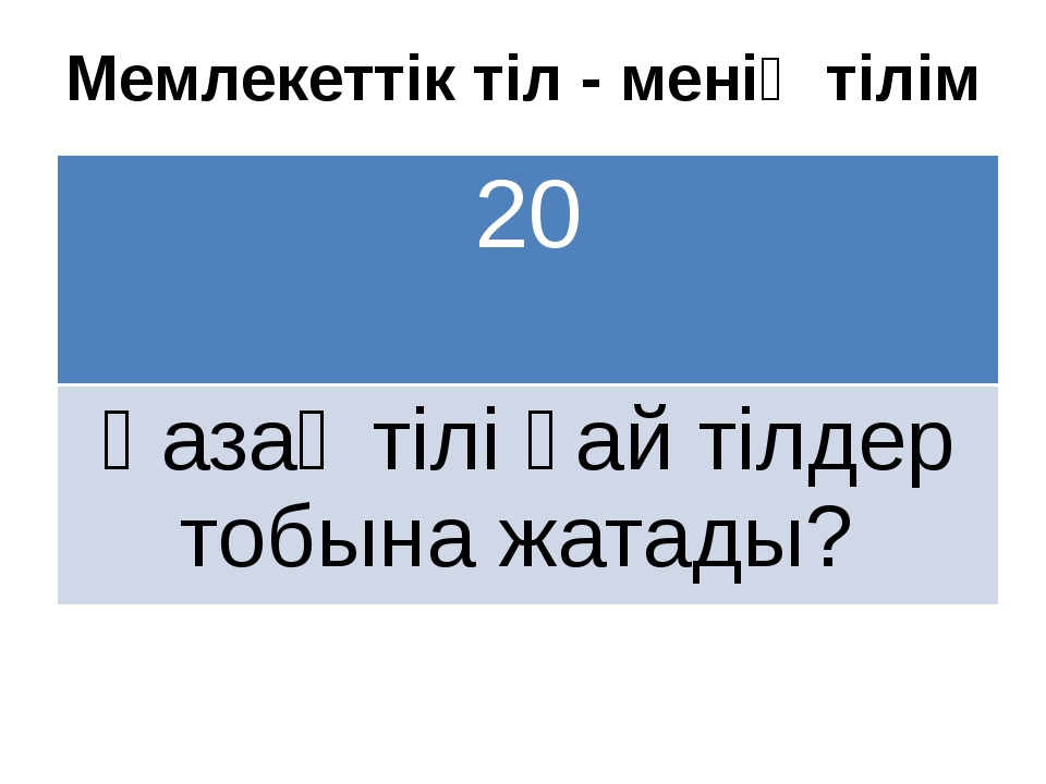 Мемлекеттік тіл - менің тілім 20 Қазақ тіліқай тілдертобынажатады?
