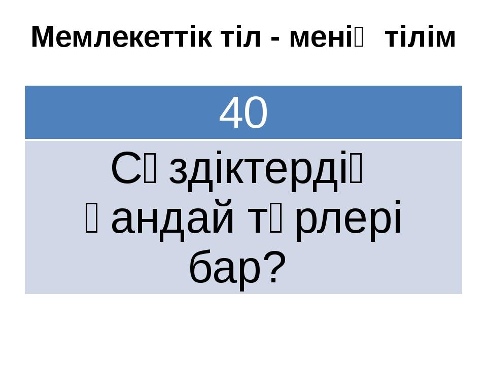 Мемлекеттік тіл - менің тілім 40 Сөздіктердің қандай түрлерібар?