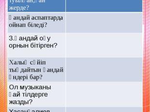 Ескендір Хасанғалиев Қайжылы туылған,қай жерде? Қандай аспаптарда ойнап білед