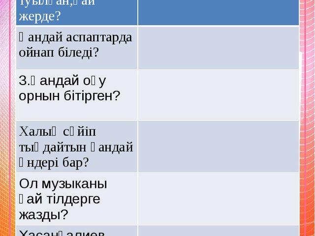 Ескендір Хасанғалиев Қайжылы туылған,қай жерде? Қандай аспаптарда ойнап білед...