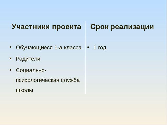 Участники проекта Обучающиеся 1-а класса Родители Социально-психологическая с...