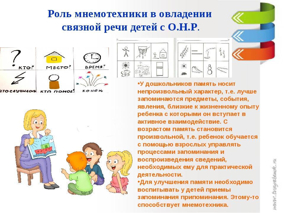 Роль мнемотехники в овладении связной речи детей с О.Н.Р. У дошкольников памя...