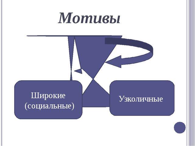 Мотивы Широкие (социальные) Узколичные